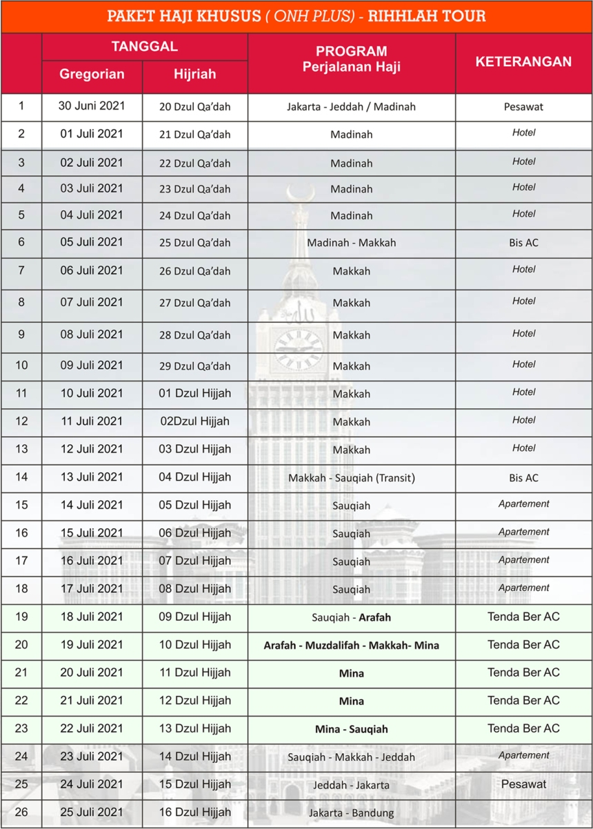 Jadwal-Perjalanan-Haji