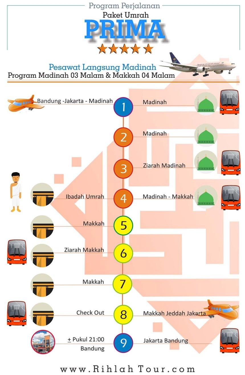Paket Umroh langsung Madinah Tajun 2016