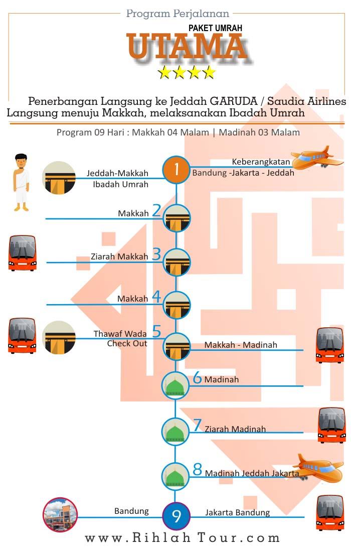 Preview Paket Umrah langsung Makkah